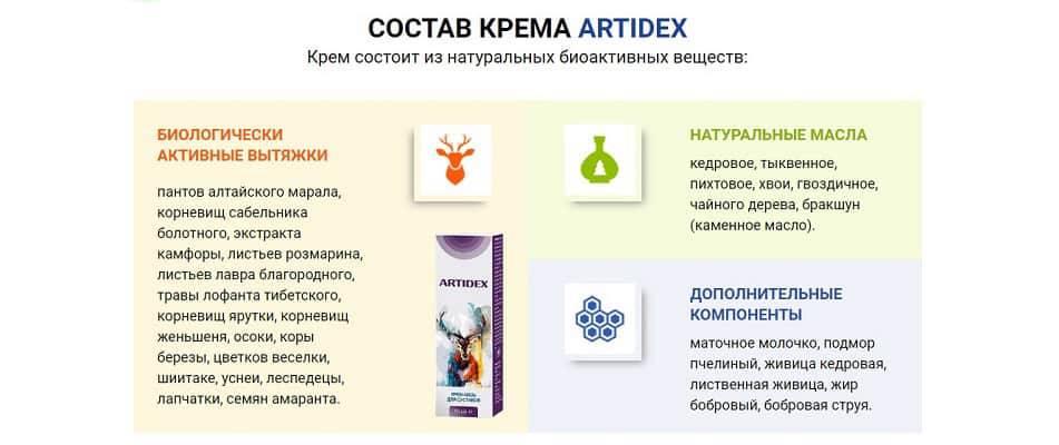 Артидекс (Artidex) состав